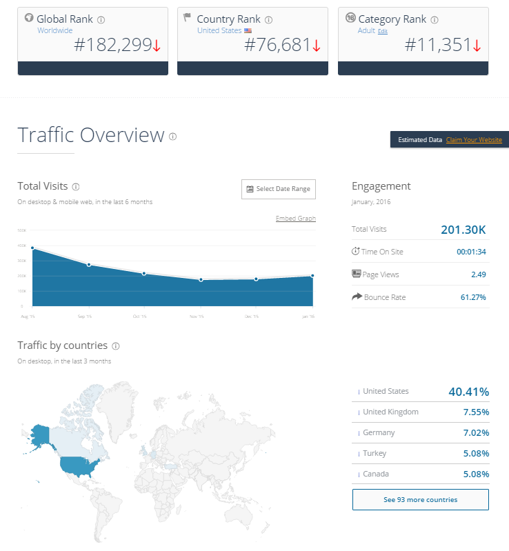 Clipvia Traffic March 2016