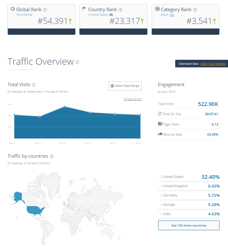 iFriends Traffic March 2016