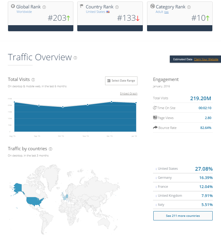 LiveJasmin Traffic March 2016