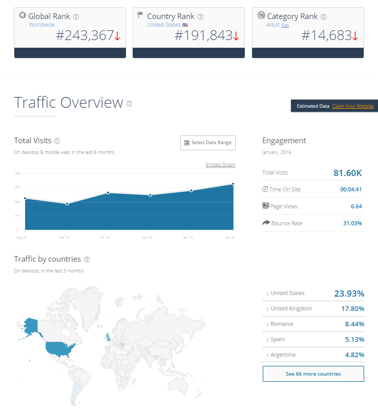 NeedLive Traffic March 2016