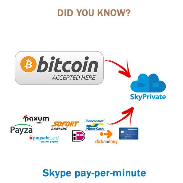 Bitcoin Payments For Skype Shows
