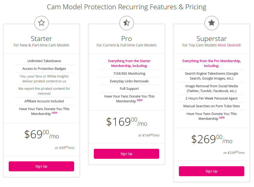 Cam Model Protection Pricing and Options