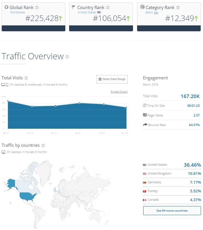 Clipvia Traffic