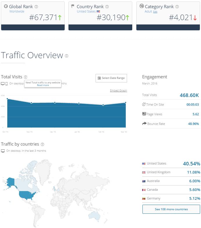 ExtraLunchMoney Traffic
