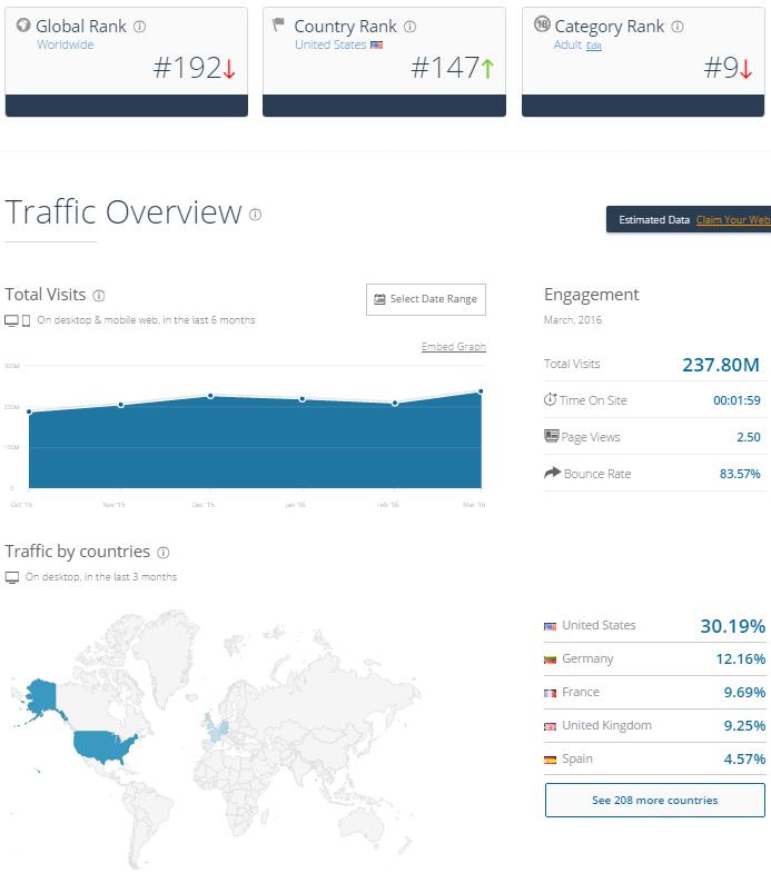 LiveJasmin Traffic April 2016