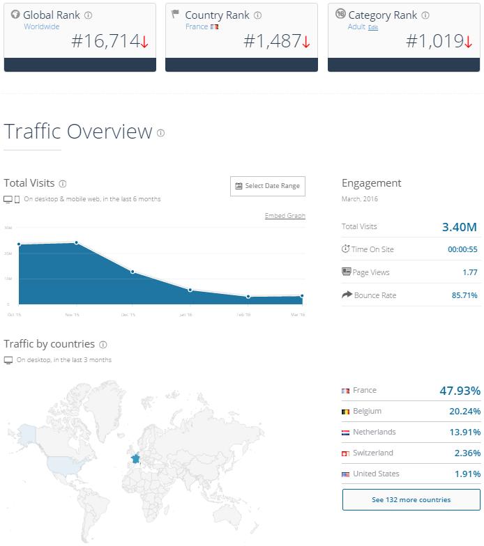 Xcams Traffic