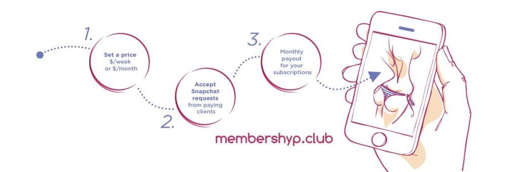 Membershyp: Sell Adult Snapchat Subscriptions