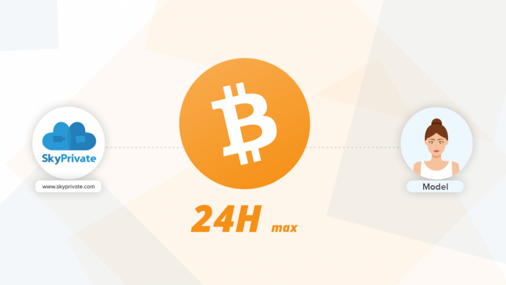 SkyPrivate Announces 24 Hour Bitcoin Withdraws