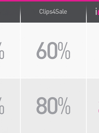iWantClips Changes Percentages On Clips, Tributes (Sept 2018)
